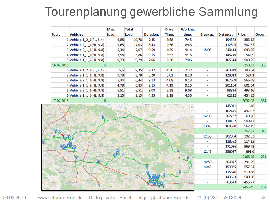 Tourenplanung-gewerblihce-sammlung-Loesung-tourenplan-und-karte