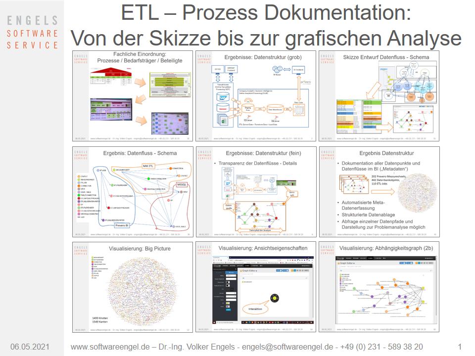 ETL Prozess Datenfluss Dokumentation Detail