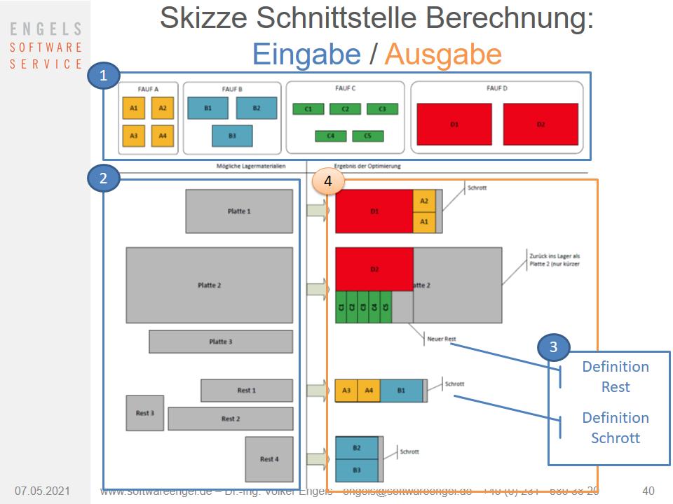Skizze Eingabe - Ausgabe 3D Schnittplan