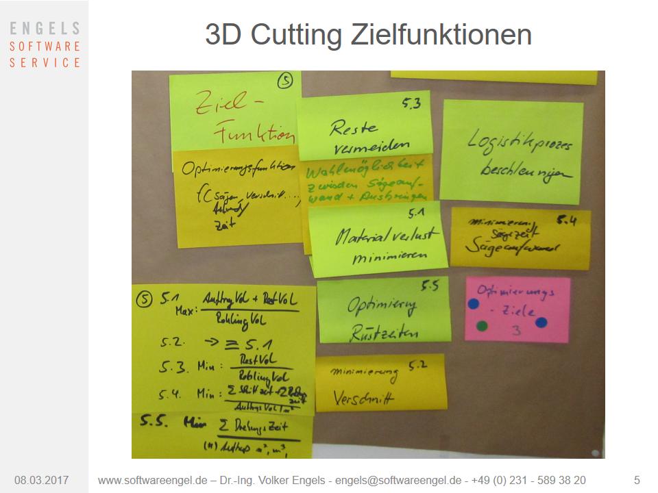 Anforderungsworkshop Ergebnisse Themenfeld Zielfunktion 3D Verschnitt optimierung