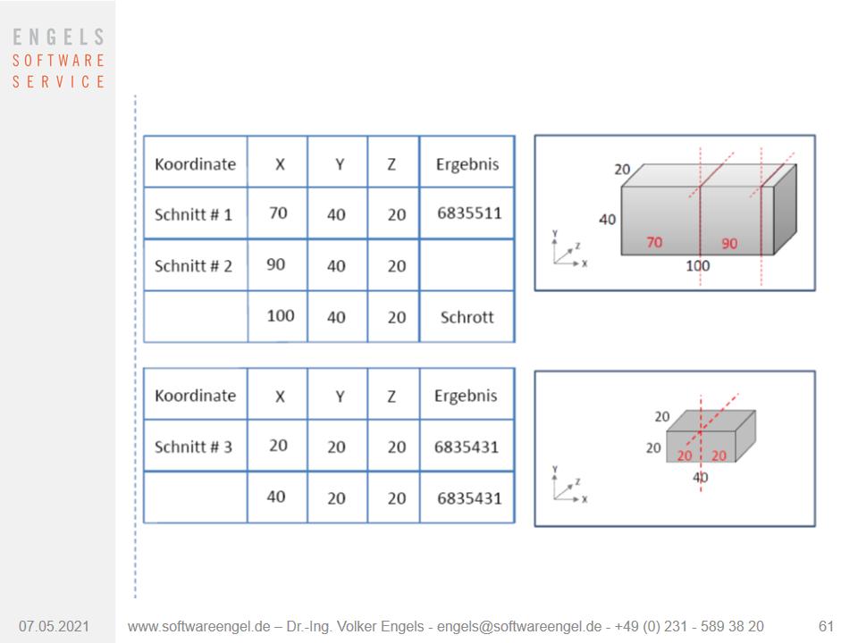 DV Integration optimierter 3D Schinttplan Abwicklung für Handheld BDE